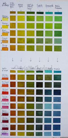 Grille des verts d'été et d'hiver - Mélange de couleur Techniques diverses de l'aquarelliste Brigitte Charland.