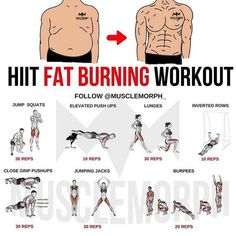 HIIT is a training technique that breaks down intense high-intensity . - Work outs - Fat Burning Fitness Workouts, Hiit Workouts For Men, Hiit Workout At Home, Weight Training Workouts, At Home Workouts, Fitness Tips, Cardio Gym, Home Workout For Men, Extreme Workouts