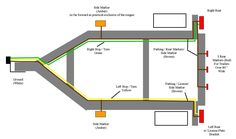 camper wiring help camping! pinterest camper, teardrop trailerwire diagram for boat trailer lights trailer light wiring diagram