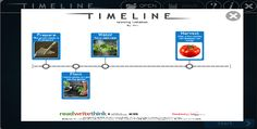 Terrific Timeline Creation Tool for Students (Works on Chromebooks Too) ~ Educational Technology and Mobile Learning