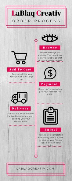 How to order a who can help with Blog Writing, Virtual Assistant, Human Resources, Social Media, Graphics, Charts, Graphic Design, Social Networks, Social Media Tips