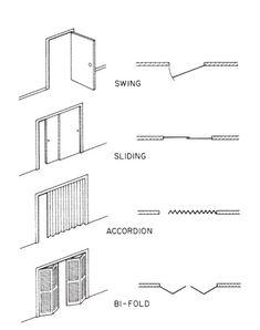 Architecture Symbols, Architecture Blueprints, Interior Architecture Drawing, Architecture Concept Drawings, Architecture Sketchbook, Architecture Plan, Interior Design Presentation, Interior Design Sketches, Blueprint Symbols