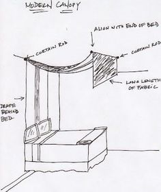 "The above drawing is the directions for creating DIY Canopy Bed. ""You'll nee… – Brittany Coltrane The above drawing is the directions for creating DIY Canopy Bed. Dream Bedroom, Girls Bedroom, Bedroom Ideas, Bed Ideas, Girls Canopy, Master Bedroom, Dream Rooms, Bedroom Artwork, Diy Canopy"