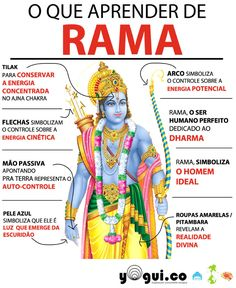 Need to translate from Spanish for display but great design Durga, Hanuman Chalisa, Tantra, Magia Elemental, Ayurveda Yoga, Hindu Culture, Spiritual Images, Mudras, Om Namah Shivaya
