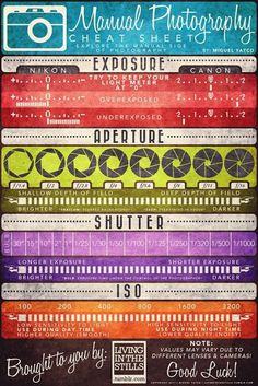 Incredibly useful photography cheat sheet