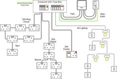 Electrical wiring electrical wiring pinterest basic electrical house wiring diagram of a typical circuit buscar con asfbconference2016 Choice Image