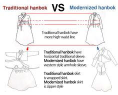 which are different traditional hanbok and modernized hanbok