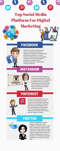 Top Social Media platform For Digital Marketing Facebook Marketing, Digital Marketing, Top Social Media, Campaign, Platform, Train, How To Plan, Business, Instagram