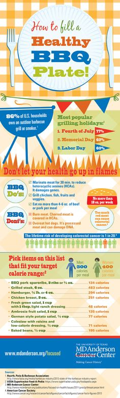 Research shows that common meats served at barbecues, such as hot dogs and hamburgers, can increase a person's chances for colon cancer. So, before you fire up the grill, use this grilling infographic to help you serve healthy barbecue dishes that won't expose you and your family to increased cancer risks. #food #recipes #cancer #grilling #summer