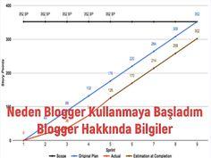 Neden Blogger Kullanmaya Başladım #blogger #bloggerenespa #bloggerpic #bloggerliebe #BloggersBoyfriendinGermany #bloggerchic #bloggerne #bloggerleben #bloggerdonostia #bloggerbelgium #bloggerman #BloggersBrunch #bloggerlar #bloggerdiary #bloggerlondon #bloggerslatinos #bloggernature #bloggersinpakistan #bloggercz #bloggersgo #bloggerc #bloggerhead #bloggernational #bloggerd #bloggermama #bloggerexperience #bloggerofbeauty #bloggersamarbejde #bloggerforwoc #bloggernews Germany, Deutsch, German Resources