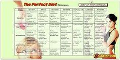 Δίαιτα Φθινοπώρου - Θα χάσεις 4 κιλά και θα προστατευτείς από το κρύωμα. Quotes And Notes, Health Fitness, Weight Loss, Skin Care, Exercise, Motivation, Diet, Ejercicio, Losing Weight