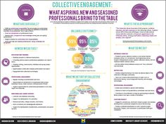 Collective Engagement Poster