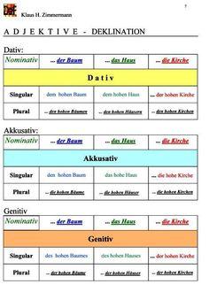 Trennbare und untrennbare verben liste