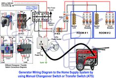 How to Wire Auto & Manual Changeover & Transfer Switch - (1 & 3 Phase)