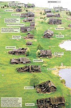 village in Russia