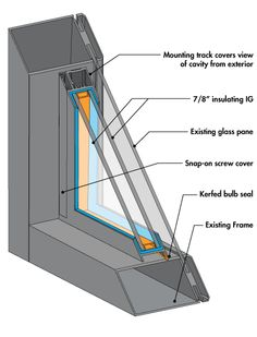 Mullion And Transom Curtain Wall Aluminium And Glass Tanagra Profils Systemes Building With