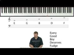 The basics of reading sheet music for piano. Video #1. #onlinepiano