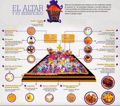 Música, altares y ofrendas en Día de Muertos ~ Radio Quelite