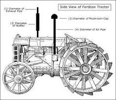 Image result for standard fordson tractors
