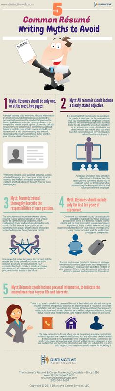 An infographic of the five most common #resumewriting myths to avoid in writing your #resume.