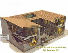 An oikos is the ancient Greek equivalent of a household, house, or family.