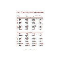 Rod ženský - vzory podstatných jmen - nástěnná tabule ( 67x96 cm ) | ALBRA - Prodej a distribuce učebnic