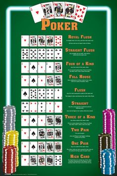 or four of a kind beat a flush in poker? If so then this poker poster is for you. The poster illustrates and ranks poker hands and will be of help to poker beginners. Gaming Posters, Room Posters, Casino Theme Parties, Casino Party, Casino Room, Vegas Party, Gambling Games, Casino Games, Poker Hands
