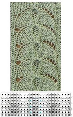 Узоры спицами Lace Knitting Stitches, Knitting Machine Patterns, Knitting Paterns, Knitting Basics, Knitting Charts, Diy Crafts Knitting, Easy Knitting, Knitting Socks, Lace Patterns