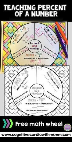 Percent of a Number Math Wheel Use this free Percent of a Number Wheel as a reference and practice sheet for your math students' interactive notebooks or binders. Math Notebooks, Interactive Notebooks, Sixth Grade Math, Math Intervention, Math Fractions, Maths, Math Projects, Homeschool Math, Online Homeschooling
