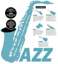 historia del jazz infografía