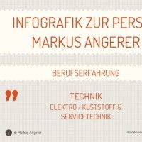 Infographic: Infografik zur Person Markus Angerer