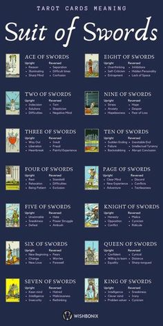 Tarot Guide - The Meaning of Tarot Cards Tarot Card Meanings, Meaning Of Tarot Cards, Witch Spell Book, Tarot Cards For Beginners, Grimoire Book, Tarot Card Spreads, Tarot Astrology, Herbal Magic, Indian Paintings