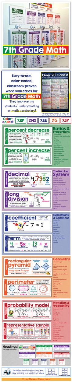 Bring grade math vocabulary to life with these easy-to-use word wall cards. The illustrations help students understand seventh grade math concepts like ratios and proportions, the number system, expressions and equations, geometry, and statistics. Math Teacher, Math Classroom, Teaching Math, Maths, Math Math, Math Games, Classroom Ideas, Math Fractions, Future Classroom
