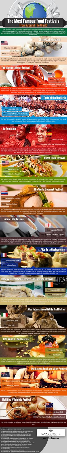 Famous Food Festivals from around the world.