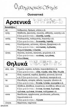 Greek Language, Speech And Language, Greek Phrases, Grammar Posters, Special Education Math, Learn Greek, I Love School, School Worksheets, Language Activities
