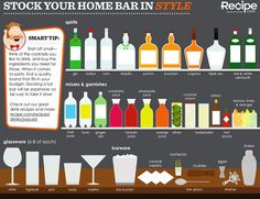 Stock Your Home Bar In Style