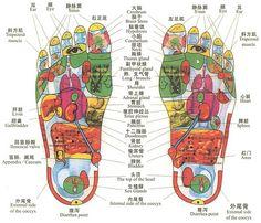 need a foot massage
