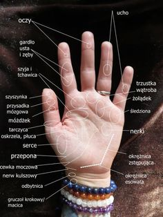 Znalezione obrazy dla zapytania mapa dłoni akupunktura Healthy Beauty, Health And Beauty, Energy Healing Spirituality, Pressure Points, Tai Chi, Alternative Medicine, Acupuncture, Reiki, Pedicure