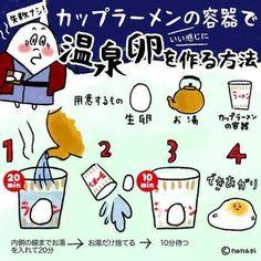 カップラーメンの容器で保温して温泉卵をつくる方法。失敗ナシでいい感じの温玉 具合になる時間数を 編み出したので置いておきますね。冷蔵庫から出したての卵だと急激な温度変化で殻が割れやすいらしいので常温卵でやって欲しい。