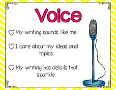 Say It With Voice!! Writing Activities to teach how to write with ...
