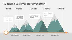 creative swot flat design diagram for powerpoint | presentation, Powerpoint templates