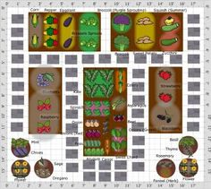 Garden Planning Design Layout