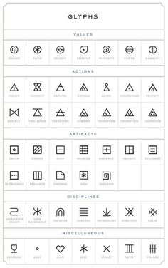 small geometric tattoo meanings - Google Search by lesa