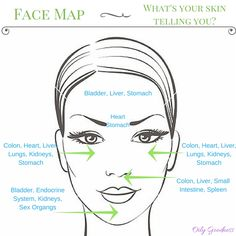 What is your face telling you about your health? #acne #blemishes #problemskin #facemap #skincare