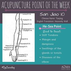 #TipTuesday: #Acupuncture Point of the Week, San Jiao 10 #integrativelife #chinesemedicine