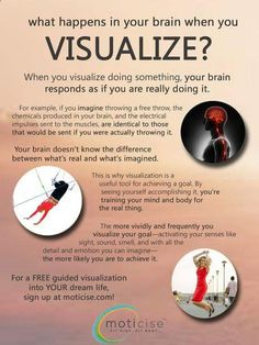 Understanding the importance of visualizing. Used a lot in Sports Psychology to achieve winning success.