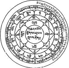 20 Пять для тела, речи, ума, качеств и активности Tibetan Mandala, Buddhist Art, Periodic Table, Art Drawings, Women's Fashion, Periodic Table Chart, Fashion Women, Periotic Table