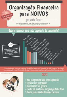 Infográfico de Organização Financeira para Noivos. Dicas para manter os gastos do casamento dentro do orçamento.