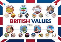 Nursery Resources' British Values Poster. This colourful and user-friendly poster has been designed as a teaching aid and simple visual summary to inspire your teaching of British values within your daily activities. School Displays, Classroom Displays, Eyfs Classroom, British Values Eyfs, British Values Display Eyfs Nursery, Prevent Duty, Working Wall, Emotional Development, Tourism Development