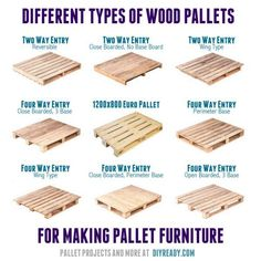 Standard Pallet Size What size pallet do you need for DIY Crafts and Furniture? Check out this guide on the Different Types of Pallets by DIY Ready The post Standard Pallet Size appeared first on Pallet Diy.